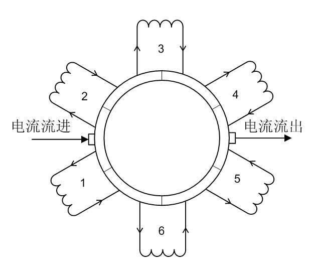 无刷电机工作原理图; 电机定子绕组绕线图; 图2 霍尔工作原理;