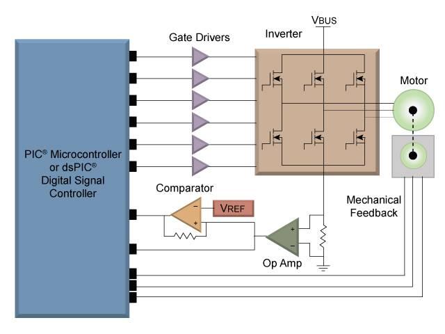 永磁交流电机,永磁同步电动机等产生了混淆